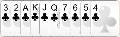 Ordem de cartas no poker